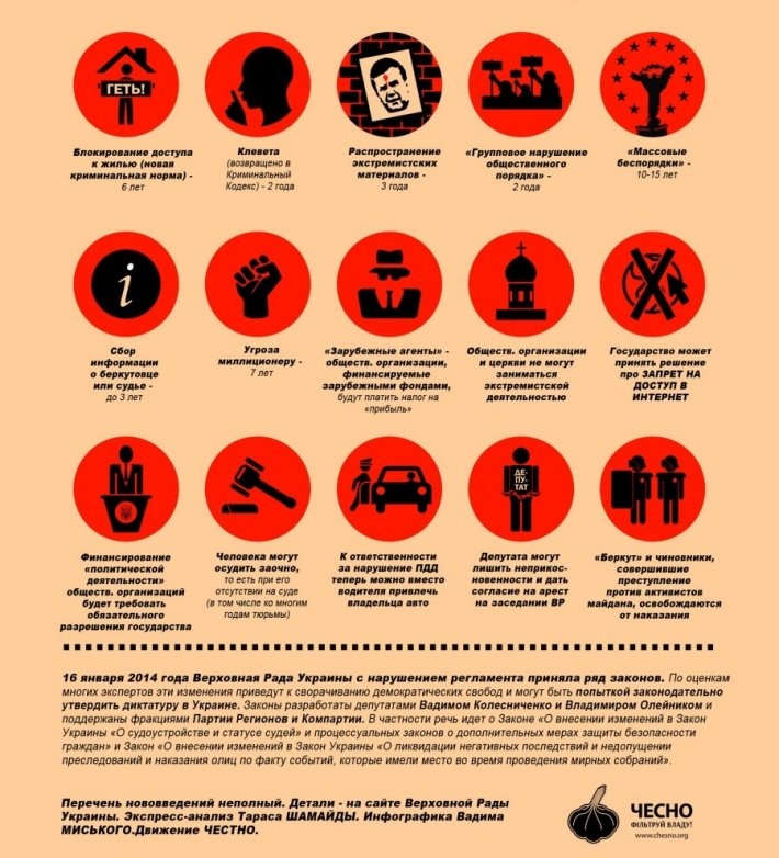 Анализ 11 законов, которые вчера приняла ВР